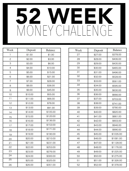 Save over $1300 Next Year with the 52 Week Money Challenge